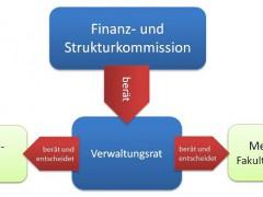 Forschung und Lehre als Unternehmensziele