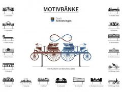 Fünf neue Motivbänke zur Mobilitätsgeschichte